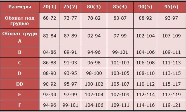 e4af024c393d1 Як визначити розмір бюстгальтера? Як зорієнтуватися в літерах та ...